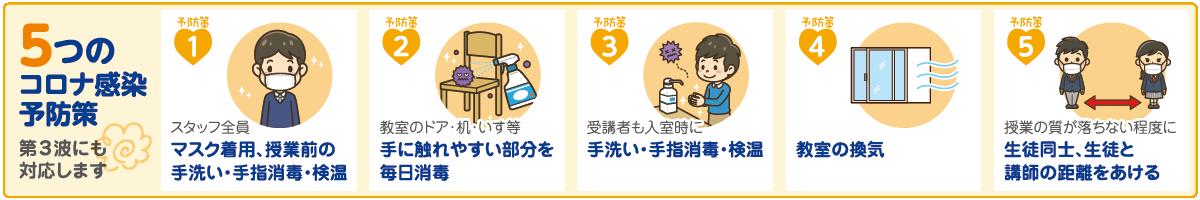 感染防止対策バナー